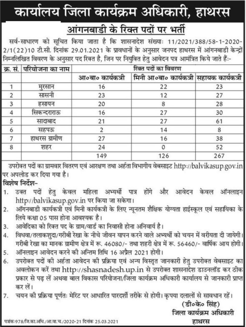 UP ICDS 2041 Anganwadi Worker/ सहायक Bharti 2021- UPICDS Anganwadi Worker, Mini Anganwadi Worker, and Assistant Recruitment 2021 6