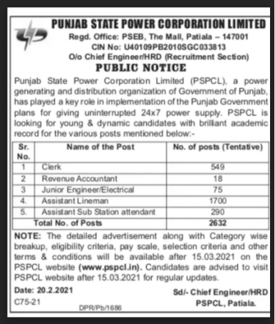 PSPCL Recruitment 2021 For 2632 ALM Clerk Asst Lineman Posts Online Apply @Pspcl.in 1