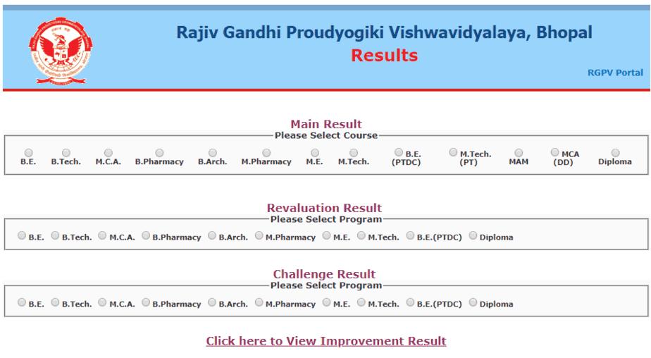 Rajiv Gandhi Proudyogiki Vishwavidyalaya Ist 3rd 5th 7th Sem Result 2021