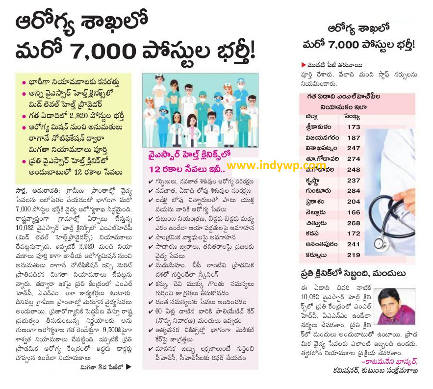 YSR Health Clinic Recruitment Notification 2021 Apply for 7000 MLHP Jobs at www.cfw.ap.nic.in 1