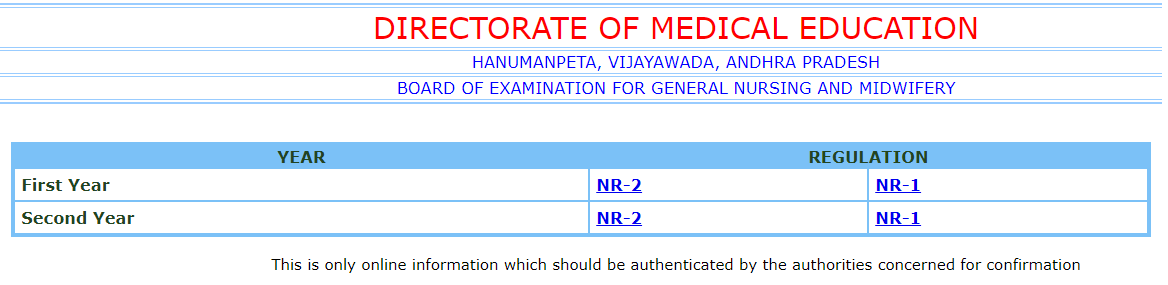 result GNM Examinations November-2021