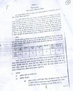 PHED Bihar Jr. Engineer Recruitment 2021 Online Apply for 288 JE vacancy 1
