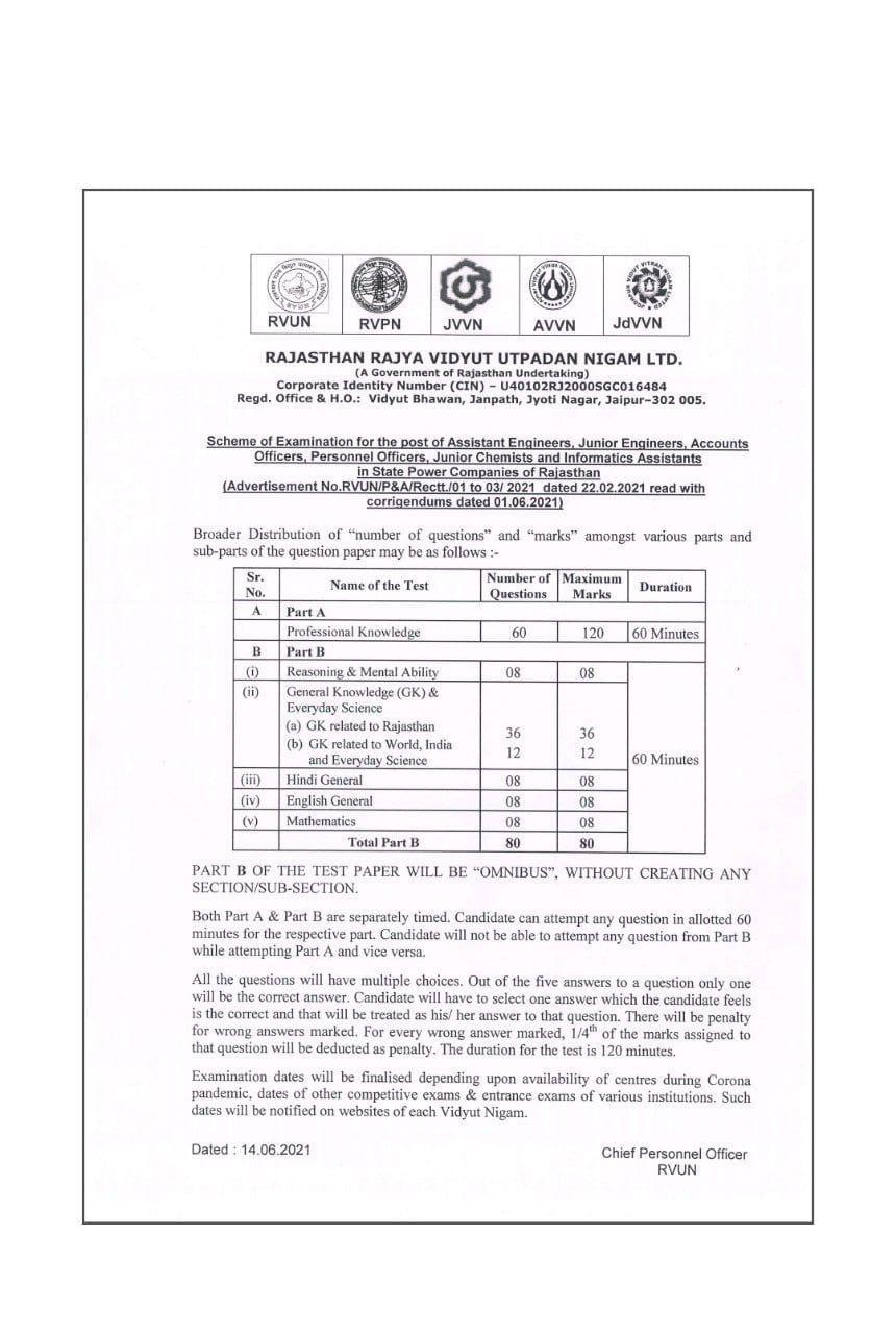 Rajasthan Bijli Vibhag Exam Syllabus & Pattern for JDVVNL/ JVVNL /RUVNL / AVVNL 2370 Posts New Exam Pattern 2